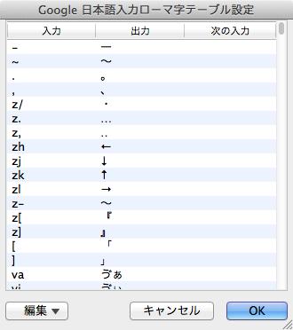 Google日本語入力のローマ字テーブル設定
