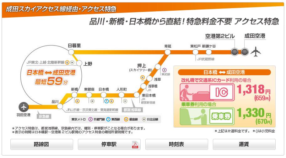 成田スカイアクセス線経由・アクセス特急